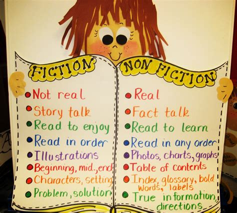 pictures of fiction books grade wow fiction and non fiction