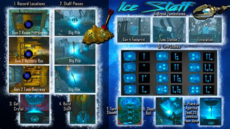 Lighting Staff Code Ice Staff Origins Pictures To Pin On Pinterest Pinsdaddy