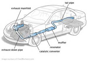 Exhaust System Repair Estimate Exhaust Emissions Repairs And Services M D Auto