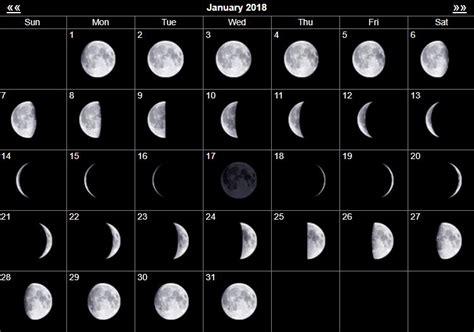 Moon Calendar 2018 Moon New Moon Calendar January 2018 January 2018