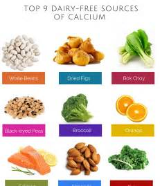 Foods high in calcium and vitamin d chewable calcium supplements