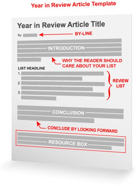 article review template year in review article template