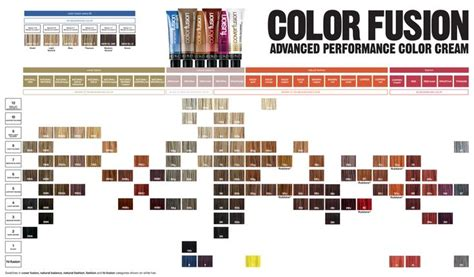 redken color fusion redken chromtics color fusion shade chart
