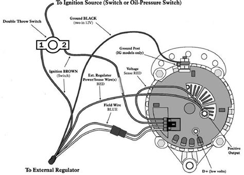 thermo king alternator wiring diagram facbooik regarding