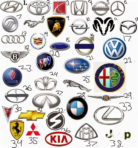 Auto Logo 5 Letters by Car Logo Picture
