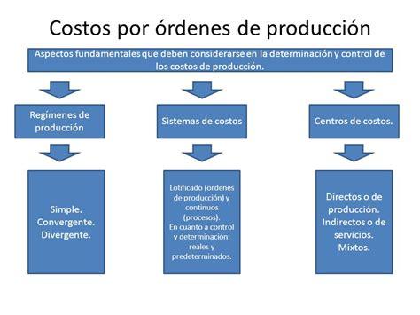 costos por ordenes costos por ordenes de producci 243 n ppt descargar