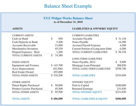 best photos of small business balance sheet template