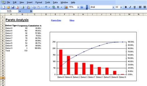 quality dashboard template excel dashboard qc templates