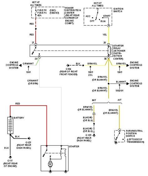 93 jeep wrangler radio wiring diagram get free image