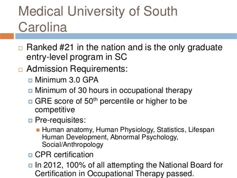 Clemson Mba Gpa Requirements by Occupational Therapy Presentation