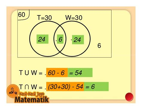 Asyik Berlatih Matematika matematika asyik teori himpunan bersama apiq smp sma
