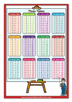 printable times tables australia multiplication times table chart for spencer