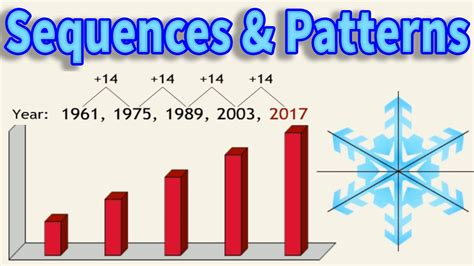 sequence pattern in math teaching math how important is the concept of sequence