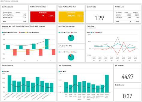 financial reporting dashboard template power bi financial analysis dashboard data