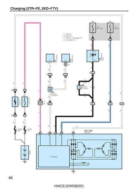 electrical wiring diagram pdf fuse box and wiring diagram