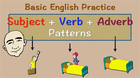 pattern english speaking subject verb adverb pattern english speaking