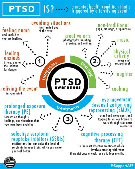 Ptsd Detox by Infographic Raising Mr Jones