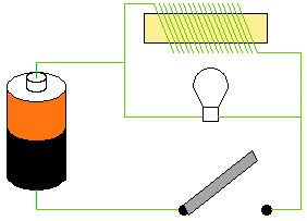 inductors work howstuffworks on cd how inductors work