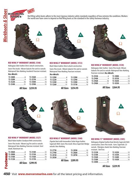 mercers marine outdoor 2011 2012 product catalogue by 2015 mercers marine cataloge mercers marine catalogue 2013