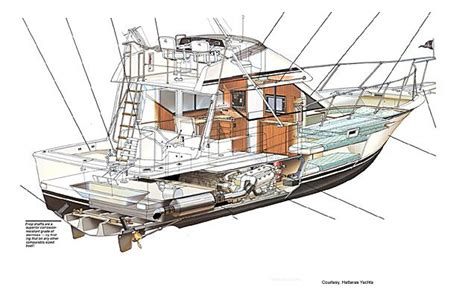 deep sea fishing boat plans hetterias 38 deep sea fishing boat boats pinterest