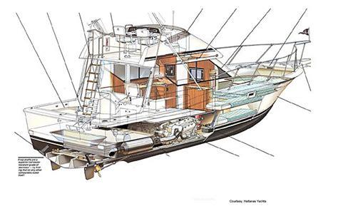 boat technical definition hetterias 38 deep sea fishing boat boats pinterest