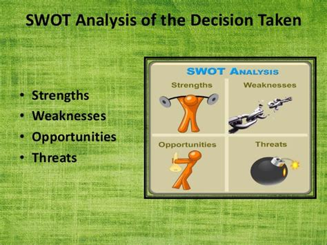 Mba In Insurance And Risk Management Salary by Management And Organization Behavior Ppt Mba