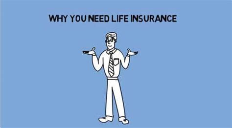 do you need life insurance to buy a house video library