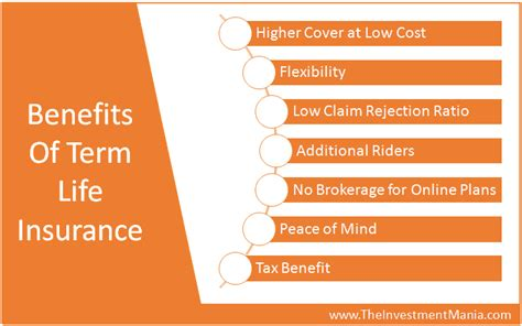 Benefits Of You Should About by Why Should You Buy Term Insurance Plan