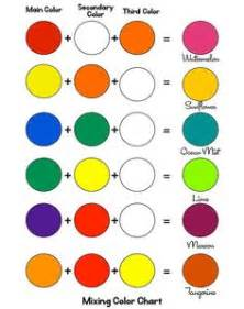 colors that make creating a rainbow color mixing chart paintings