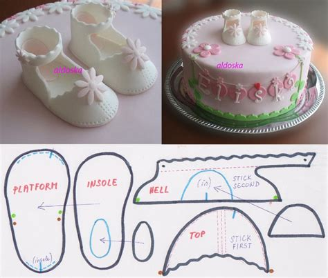 fondant baby shoe template search results for baby shoes template for fondant
