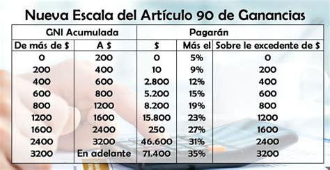 anses nueva escala de asignaciones familiares 2016 anses nueva escala anses nueva escala anses escala