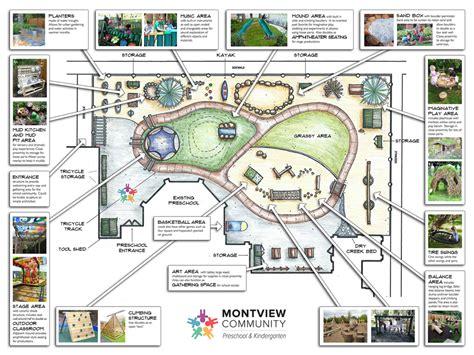 Kindergarten Floor Plan Layout by Playground Design Concept Images