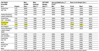 Tire Load Index Chart Pdf Durability Of Goodyear Duratracs Page 5 Ford F150