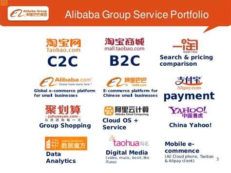 alibaba mobile business group embracing open source practice and experience from alibaba