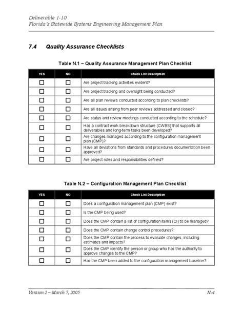 12 quality assurance plan templates free sample example