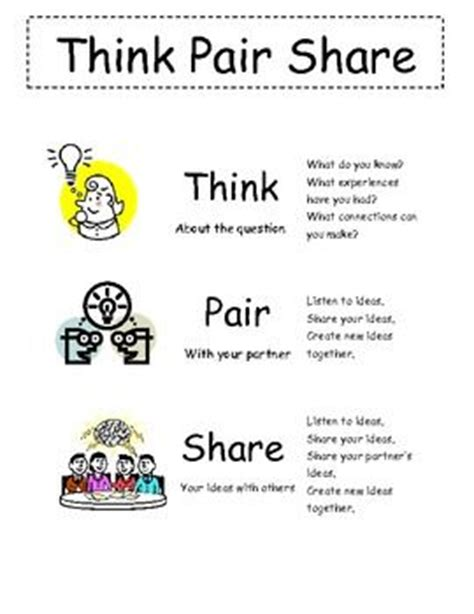 think pair share poster | making connections | pinterest