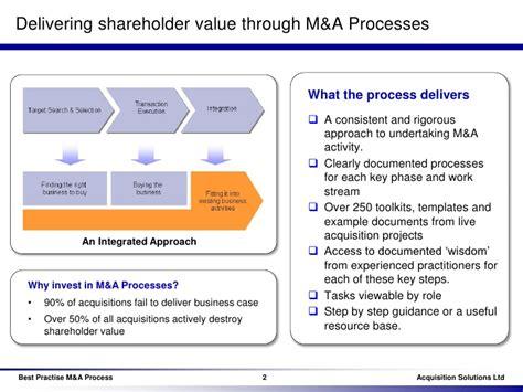 a m m a process model
