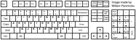 nederlands keyboard layout dvorak keyboard layout client software algemeen got