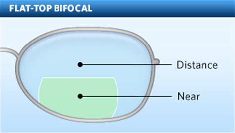 opthalmic lenses bella optical