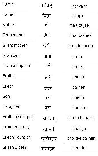 tattoo designs in hindi language words for family members learn importance
