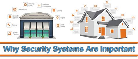 why security systems are important for home business b