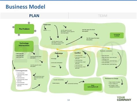 business plan format for venture capital 17 best images about so what s new at 24point0 powerpoint