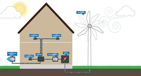 wind turbine diagram wind diagram images search