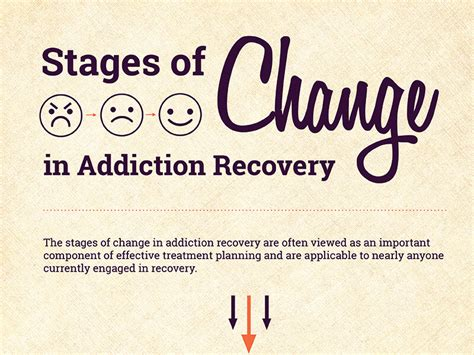 How To Change Location On Detox by Stages Of Change In Addiction Recovery And Treatmentnew