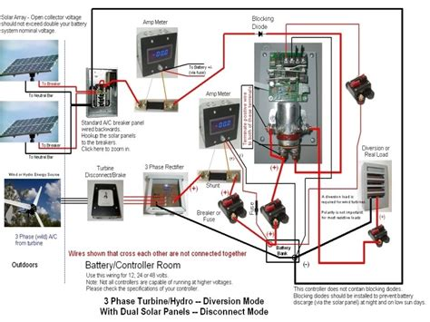 electric meter diagram wiring diagram schemes