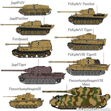 libro world war ii german panzer los a 209 os de las victorias libro http