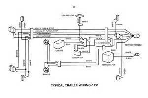 coleman furnace wiring diagram moniezja within mobile home techunick biz