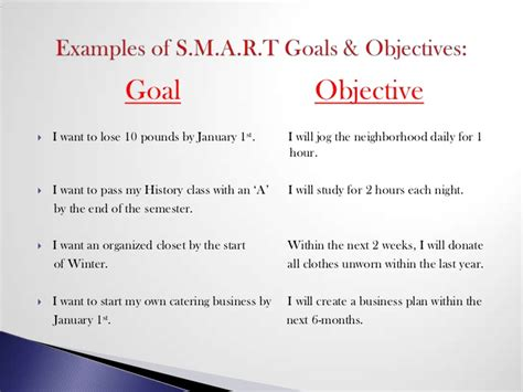 goal setting and stress management