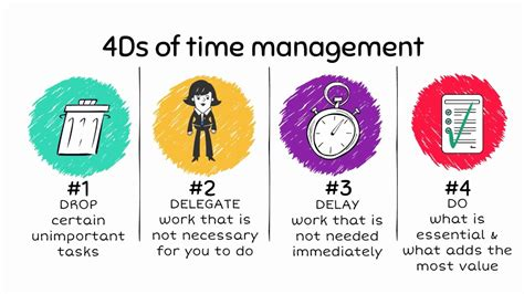 no b s time management for entrepreneurs the ultimate no holds barred kick take no prisoners guide to time productivity and sanity books 4d s of time management