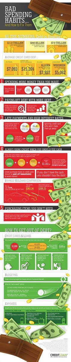 Infographic 24 Daily Habits That 1000 Images About Money Saving Infographics On Money Saving Tips Infographic And